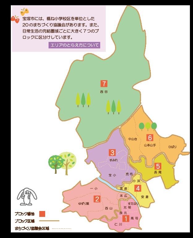 宝塚市には概ね小学校区を単位とした20のまちづくり協議会があります。また、日常生活の完結圏域ごとに大きく7つのブロックに区分けしています。