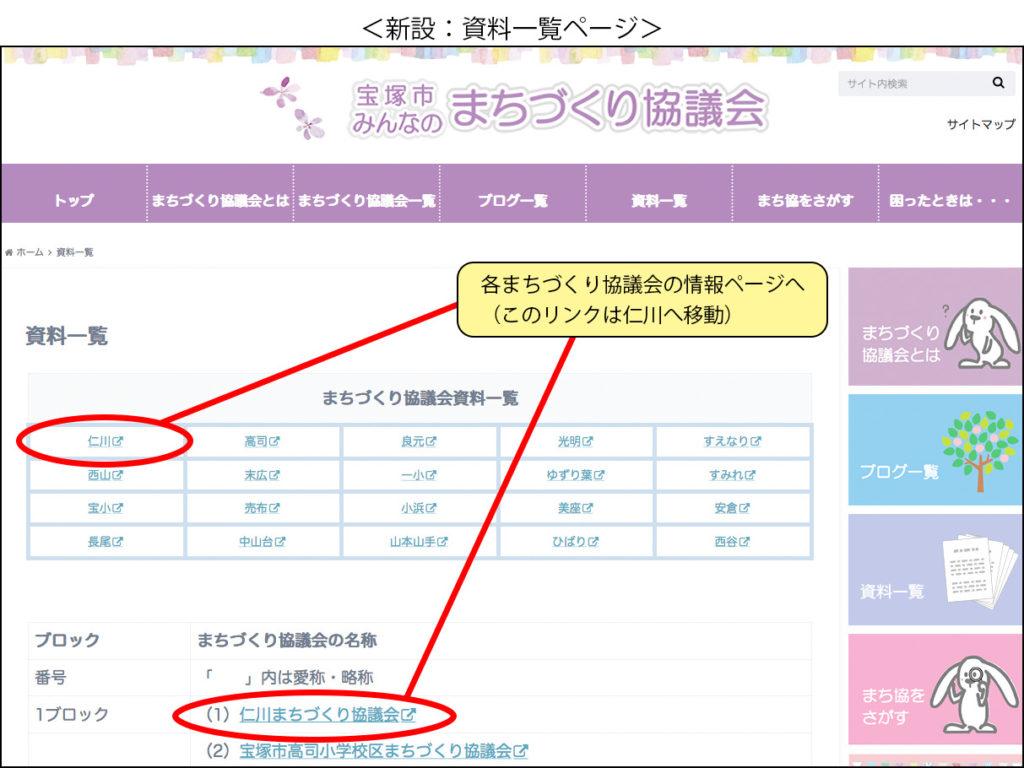 仁川の資料ページへのリンクが赤丸で囲まれており、情報ページへ移動できることが説明されている