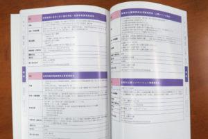 冊子「令和元年度 補助金・助成金事業一覧 ~宝塚市市民活動団体用~」の見開きページ全体を上部から撮った写真です。右ページ、左ページそれぞれ2件ずつの情報が掲載されています。